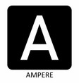 ampere symbol vector image