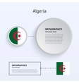 Algeria Country Set of Banners vector image vector image