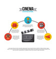 inphografic cinema and movies vector image vector image
