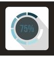 Web preloader 75 percent icon flat style