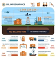 Oil infographics set vector image