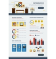 museum infographic poster vector image
