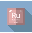 Chemical element Ruthenium Flat vector image vector image
