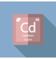Chemical element Cadmium Flat vector image vector image