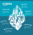iceberg infographic menu hand draw sketch vector image vector image