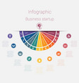 semicircle template infographics startup business vector image vector image
