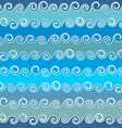 Color waves seamless background Marine Pattern vector image