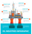 cartoon oil industry infographic menu vector image vector image