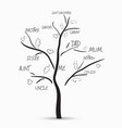 Family abstract tree vector image