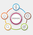infographic circular option banner with of 5 step vector image vector image
