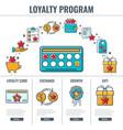 loyalty program infographics vector image vector image