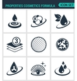 Set of modern icons Properties cosmetics vector image
