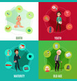 human life cycle concept vector image vector image