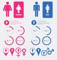 Men and Women Gender Signs set vector image
