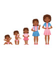 black girl growing stages