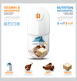 Vitamin B Chart Diagram Health And Medical vector image vector image