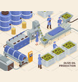olive oil production isometric vector image vector image