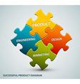 good product schema vector image vector image