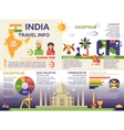 India Travel Info - poster brochure cover vector image