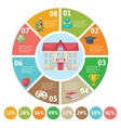 School Round Infographic vector image vector image