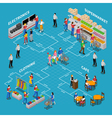 Shopping Isometric Composition vector image vector image