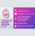 prevention coronary artery disease cad icon vector image vector image