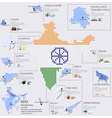 Dot And Flag Map Of India Infographic Design vector image vector image