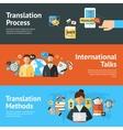 Language Translator Banner Set vector image vector image