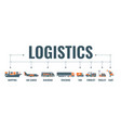 shipping and logistics banner vector image