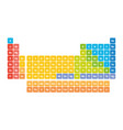 colorful periodic table elements vector image vector image