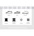Footwear label symbol vector image