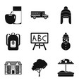 kidskin icons set simple style vector image vector image