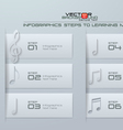 Infographics Steps to Learning Music vector image vector image
