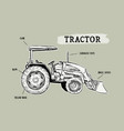 vintage agricultural tractor sketch farmers vector image