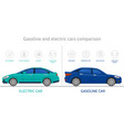 eco friendly electric cars and gasoline car vector image vector image