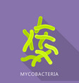 mycobacteria icon flat style vector image