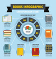 books infographic concept flat style vector image