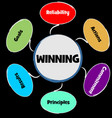 business concept winning strategy concepts vector image