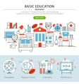 Basic Education Banner vector image vector image