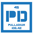 Palladium chemical element vector image vector image