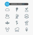 harmony icons set with foliage raindrop shrub vector image