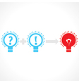 Addition of confusion and thinking create new idea vector image