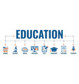 online distance education banner vector image vector image