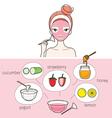 Young Woman With Natural Facial Mask vector image vector image