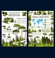 landscape design company brochure vector image vector image