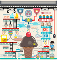 How to make ice cream with ice cream mechanism vector image vector image