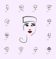 pillbox hat girl icon hat girl icons universal vector image vector image