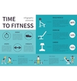 Time To Fitness infographic flat vector image