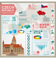 czech infographics statistical data sights vector image vector image