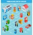 Vending Machines Isometric Flowchart vector image vector image